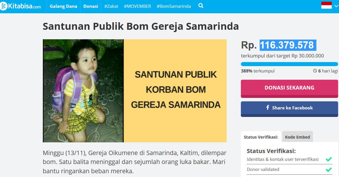 #RIPIntan – Dana Bantuan Untuk Keluarga Intan Olivia Terkumpul Hingga 116 Juta