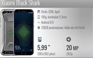 Fitur UnggulanXiaomi Black Shark
