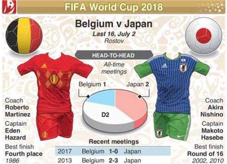 Nonton Belgia vs Jepang, TV Live Streaming FIFA 01.00 W.I.B
