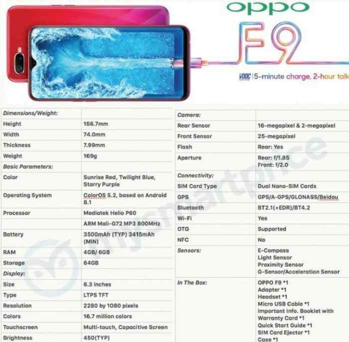 Spesifikasi Oppo F9