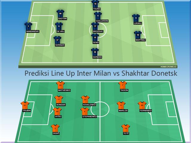 Prediksi Line Up Inter Milan vs Shakhtar Donetsk