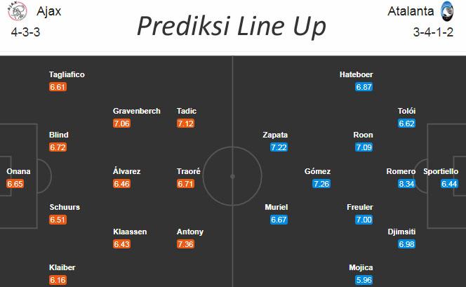 Prediksi Line Up Ajax vs Atalanta
