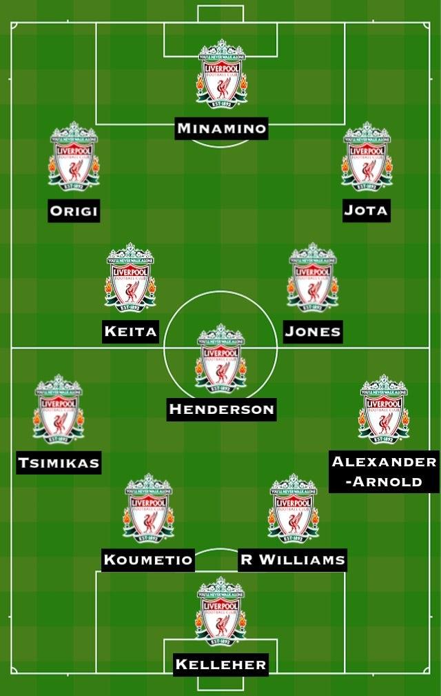 Prediksi Skor Midtjylland vs Liverpool