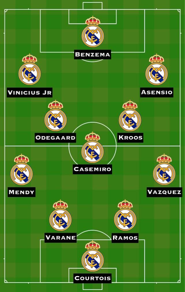 Prediksi Skor Real Madrid vs Monchengladbach, Persiapan Matang Los Blancos