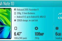Redmi Note 10 dan Note 10 Pro